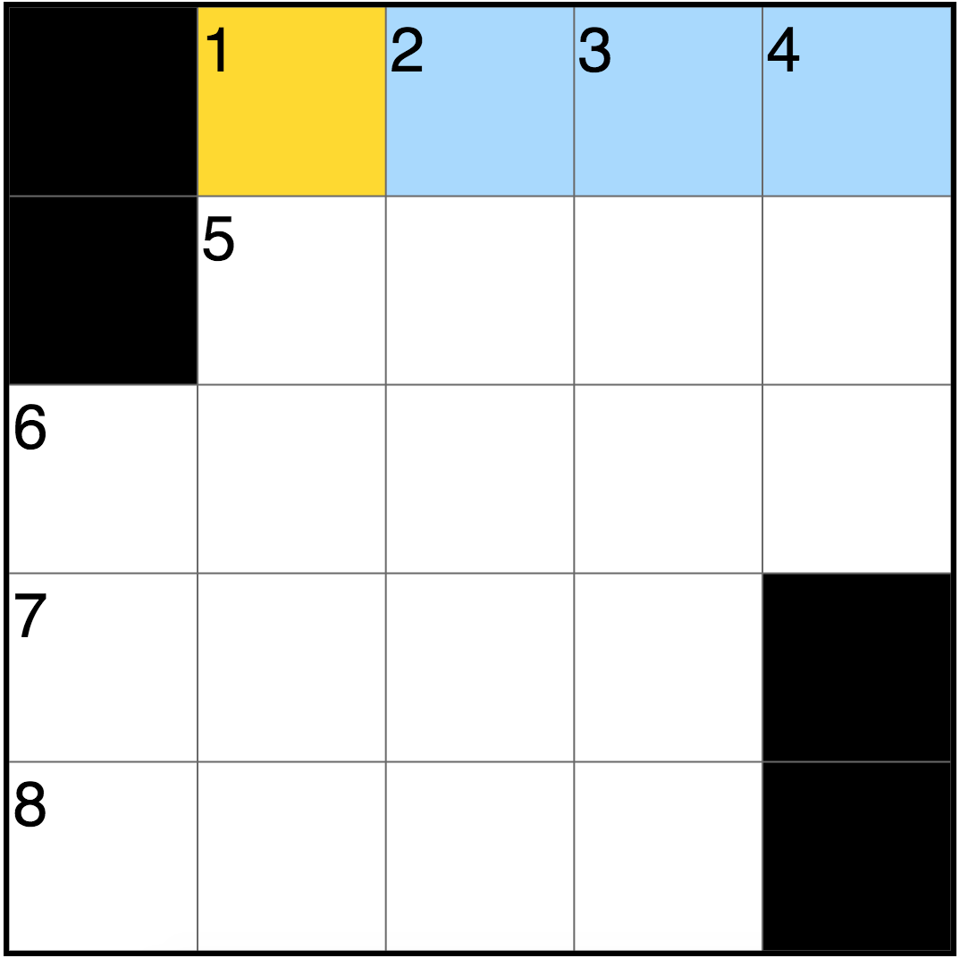 American crosswords: a selection of sites